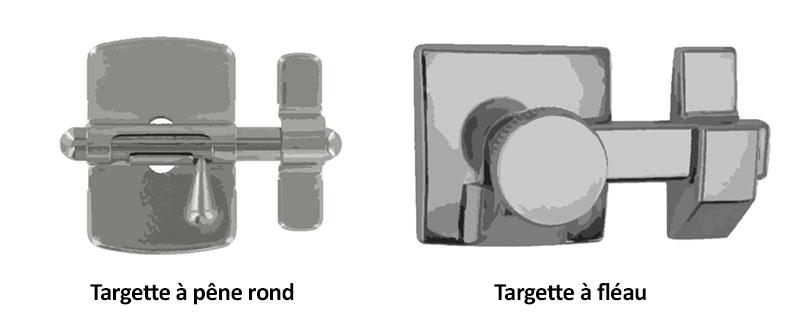 Différence entre targette à pêne rond et targette à fléau